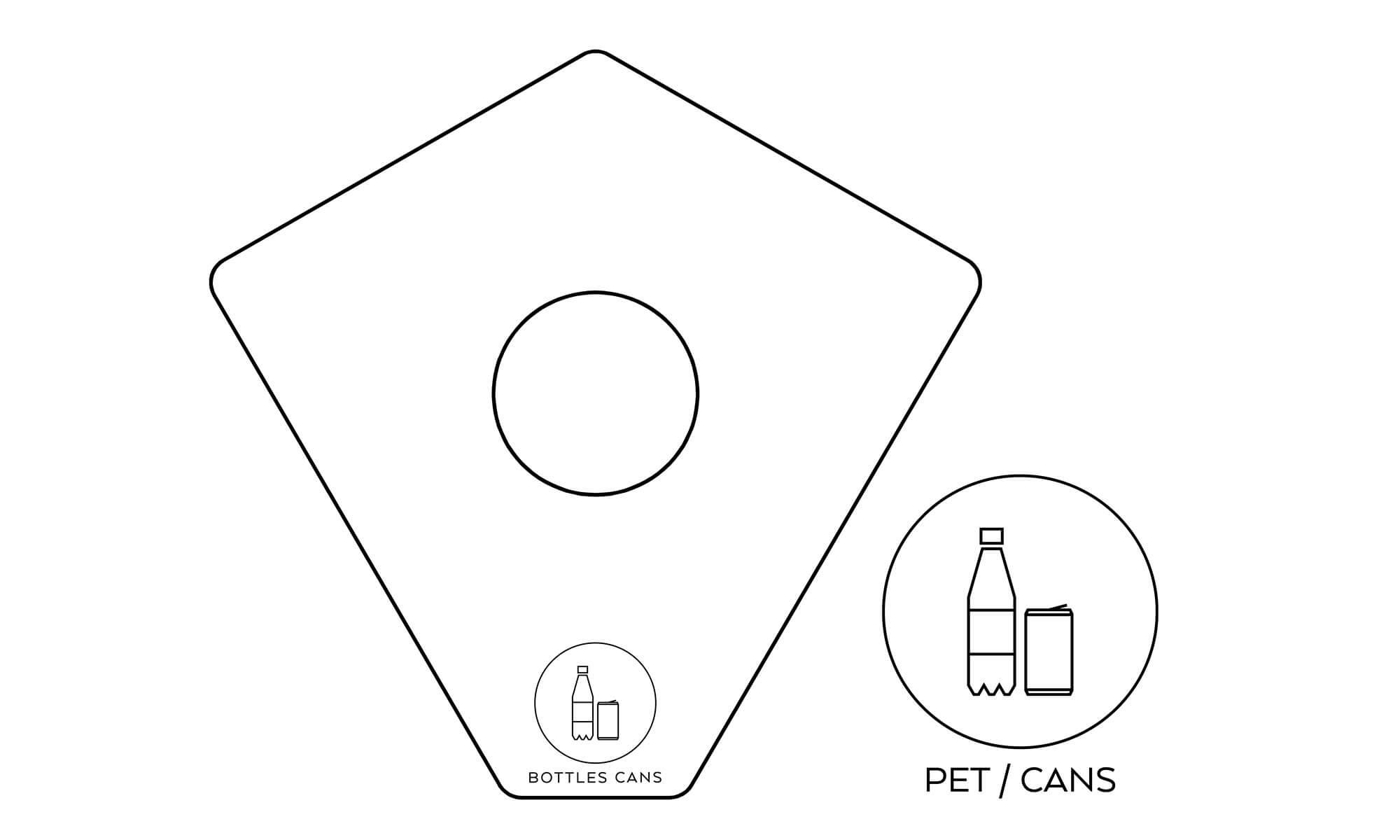 källsortering PET flaskor burkar kite recycling PET bottles cans
