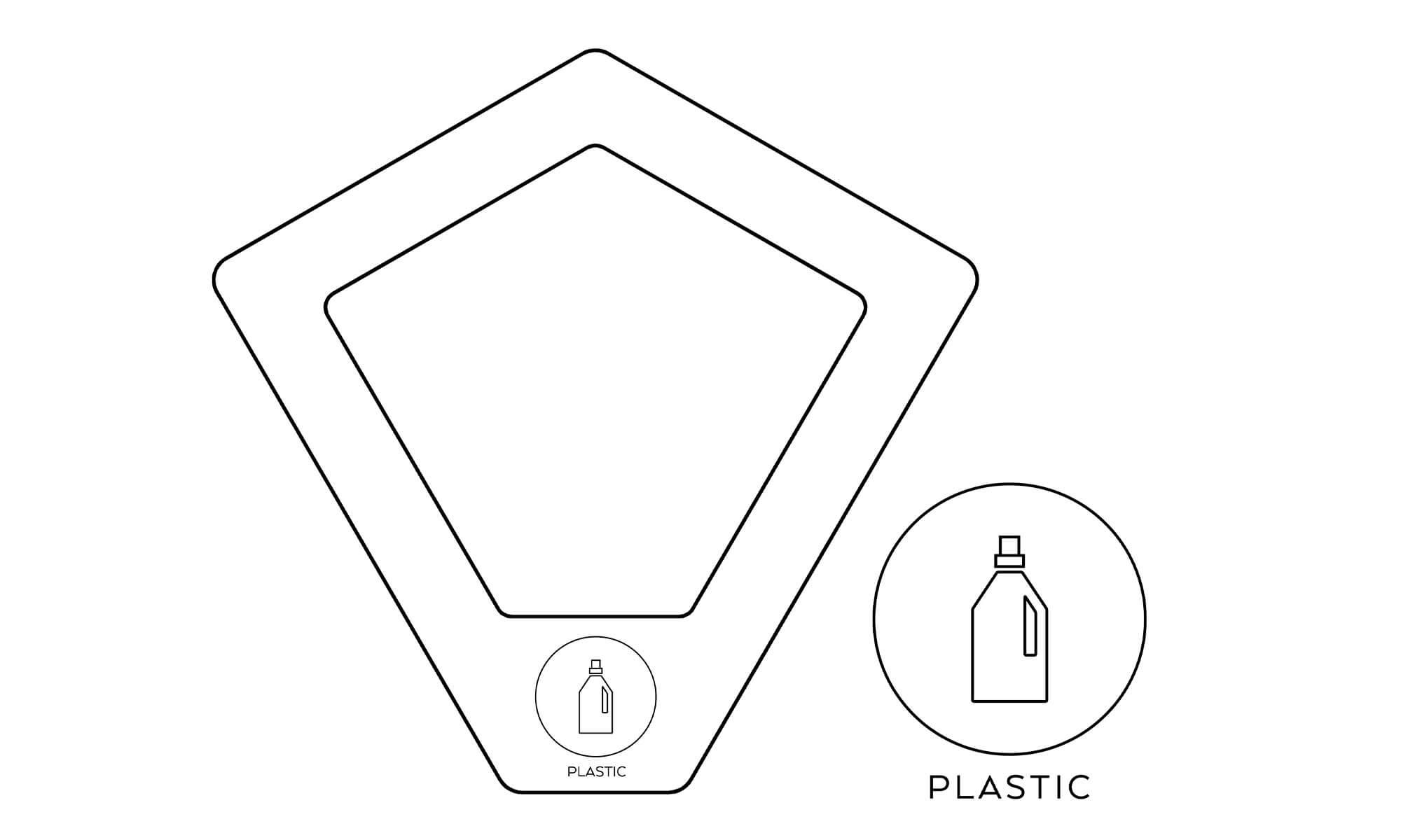 källsortering plast kite recycling plastic