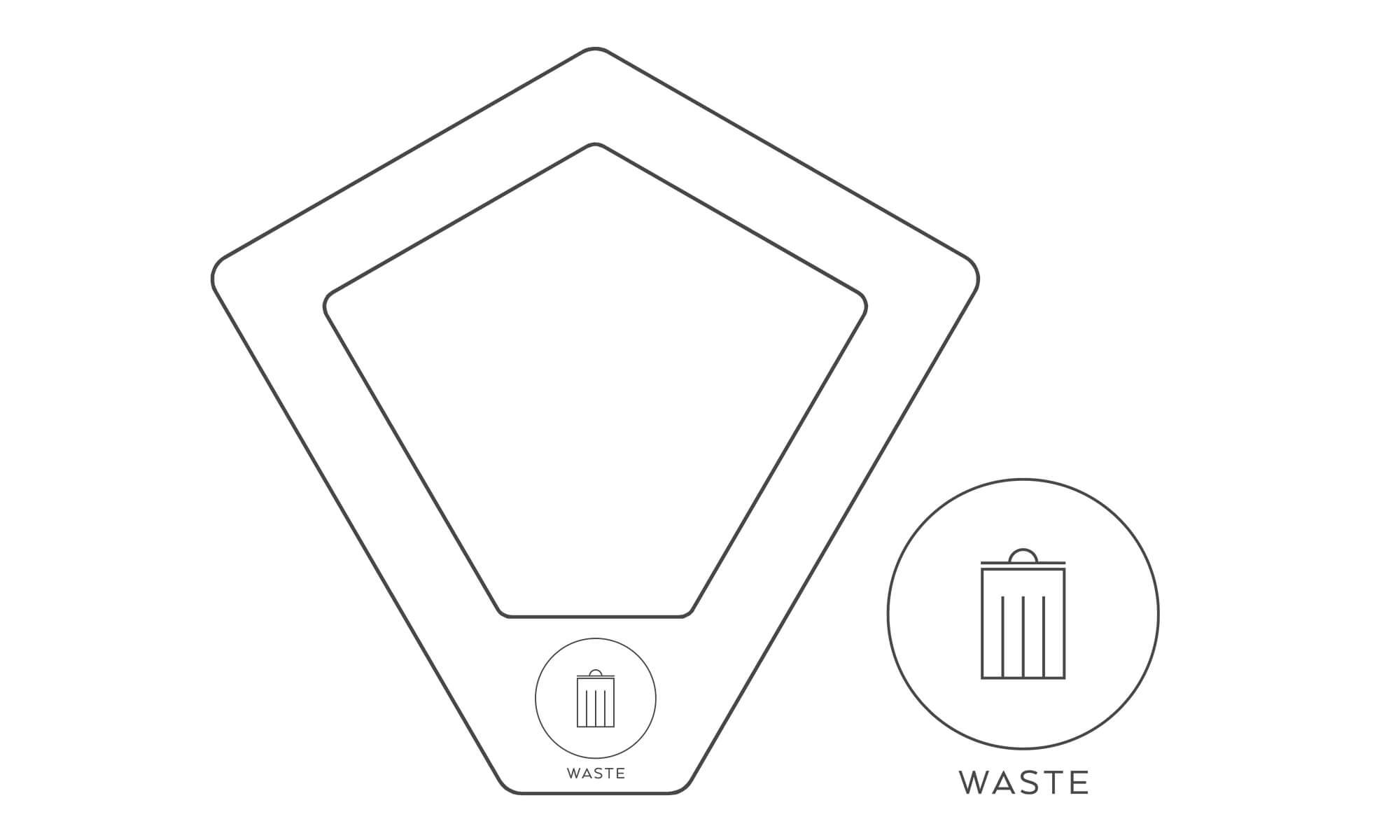 källsortering restavfall kite recycling waste