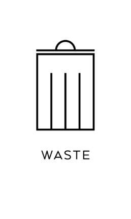 symbol källsortering waste restavfall brännbart återvinning
